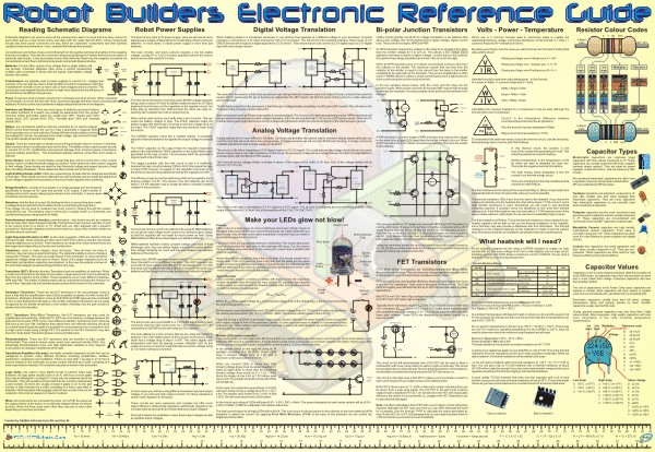 Electronics Reference Guide Posters, For a Cause ...