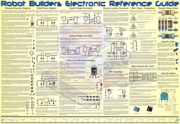 Wall_Chart